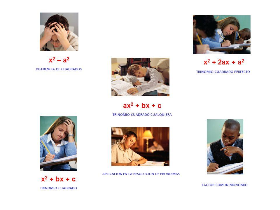 DIFERENCIA DE CUADRADOS x 2 – a 2 TRINOMIO CUADRADO x 2 + bx + c TRINOMIO CUADRADO PERFECTO x 2 + 2ax + a 2 TRINOMIO CUADRADO CUALQUIERA ax 2 + bx + c