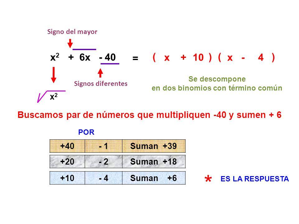 ( x2x2 + 6x- 40 = x ) ( ) x 4 Signos diferentes -+ 10 Signo del mayor Se descompone en dos binomios con término común x2x2 Buscamos par de números que
