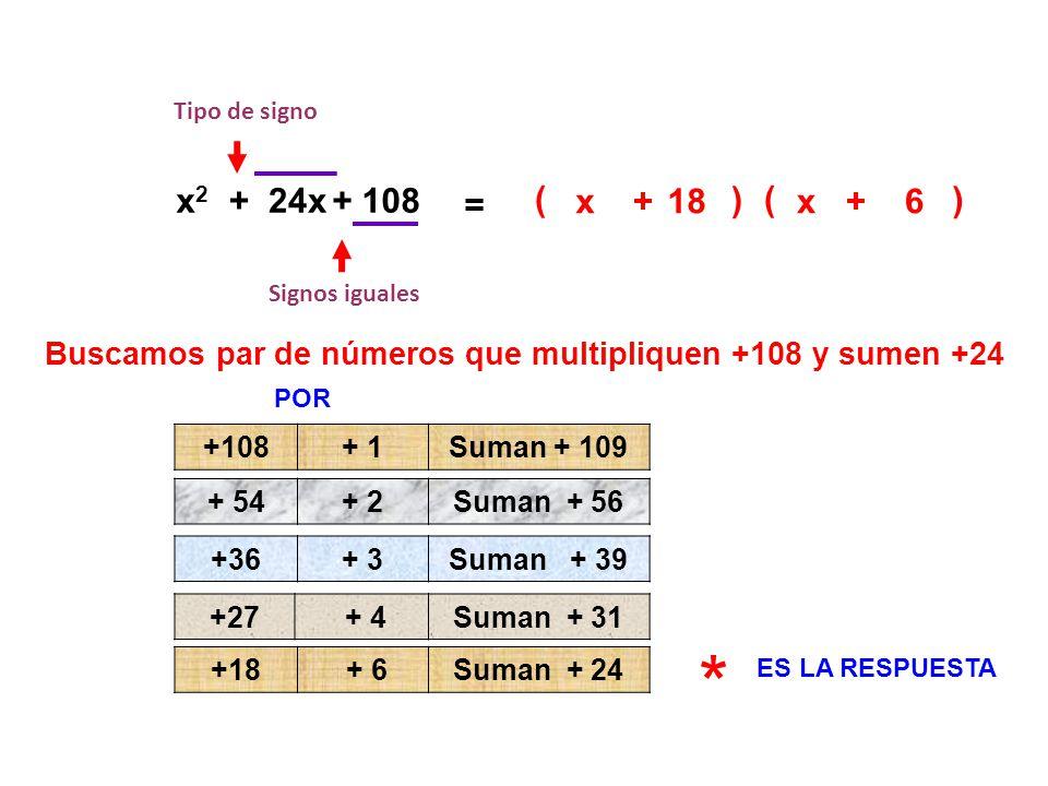 ( x2x2 + 24x+ 108 = x ) ( ) x 6 Signos iguales ++ 18 Tipo de signo Buscamos par de números que multipliquen +108 y sumen +24 POR +108+ 1Suman + 109 +