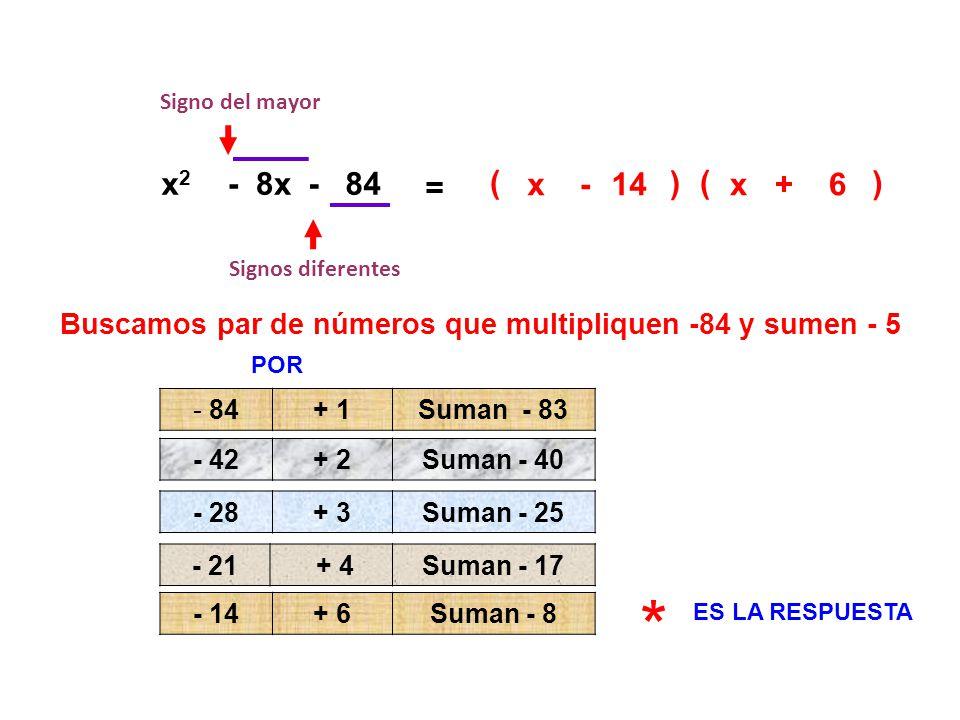 ( x2x2 - 8x- 84 = x ) ( ) x 6 Signos diferentes +- 14 Signo del mayor Buscamos par de números que multipliquen -84 y sumen - 5 POR - 84+ 1Suman - 83 -