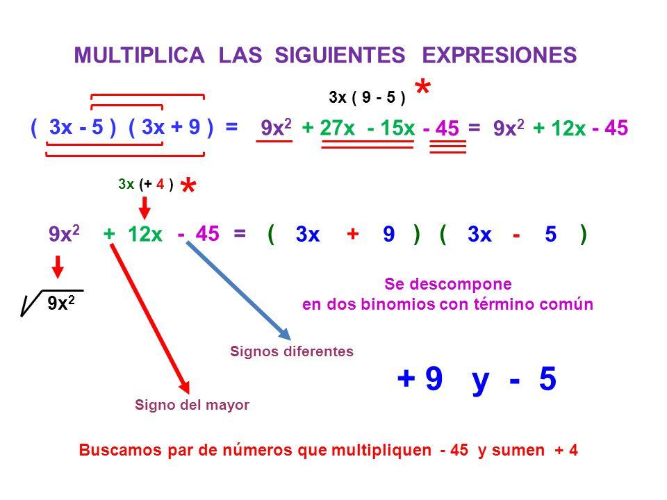MULTIPLICA LAS SIGUIENTES EXPRESIONES ( 3x - 5 ) ( 3x + 9 ) = 9x 2 + 27x- 15x 9x 2 + 12x - 45= 3x ( 9 - 5 ) 9x 2 + 12x - 45= 3x (+ 4 ) 9x 2 Se descomp