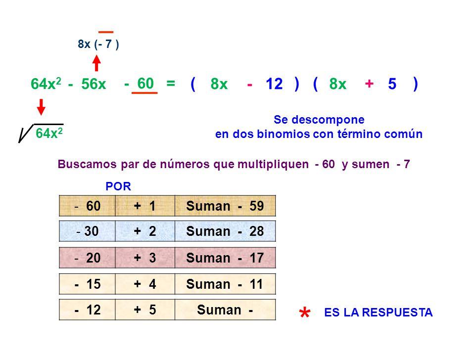 64x 2 - 56x - 60 = 8x (- 7 ) 64x 2 Se descompone en dos binomios con término común ( 8x ) ( ) 8x 5+ - 12 Buscamos par de números que multipliquen - 60