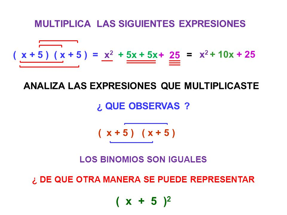 MULTIPLICA LAS SIGUIENTES EXPRESIONES ( x + 5 ) ( x + 5 ) =x2x2 + 5x + 25 = x2x2 ANALIZA LAS EXPRESIONES QUE MULTIPLICASTE ¿ QUE OBSERVAS ? ( x + 5 )
