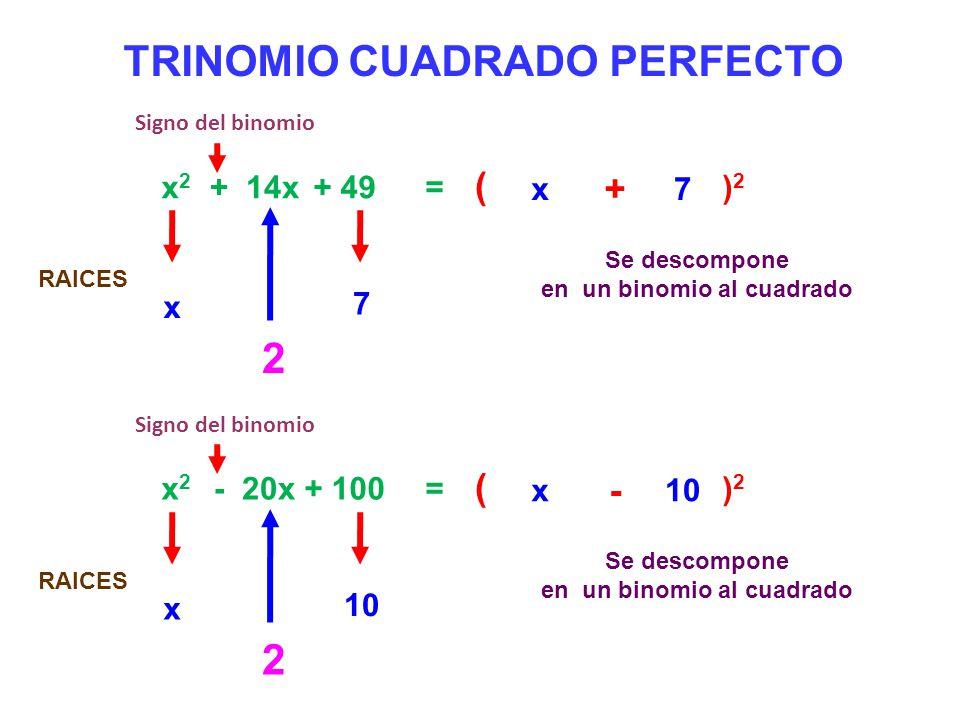 TRINOMIO CUADRADO PERFECTO x2x2 + 14x+ 49 = Signo del binomio Se descompone en un binomio al cuadrado ( )2)2 x + 7 x 7 2 RAICES x2x2 - 20x+ 100= Signo