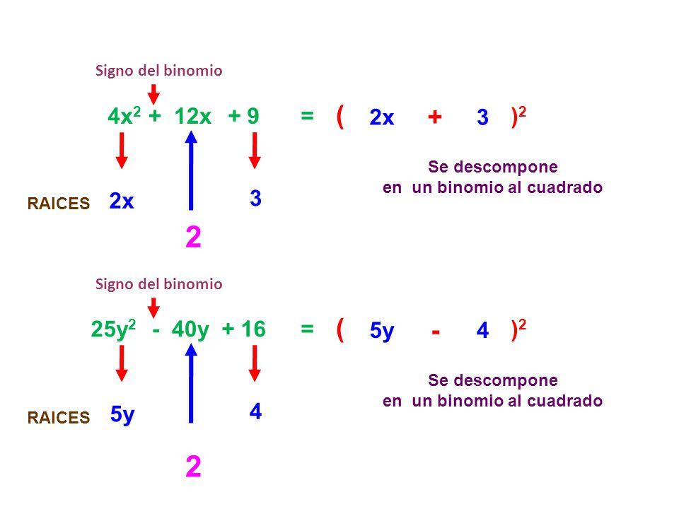 4x 2 + 12x+ 9 = Signo del binomio Se descompone en un binomio al cuadrado ( )2)2 2x + 3 2x 3 2 RAICES 25y 2 - 40y+ 16= Signo del binomio Se descompone