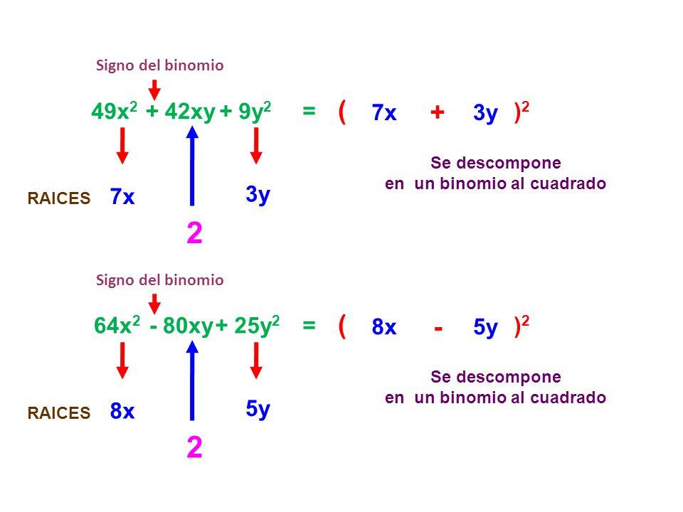 49x 2 + 42xy+ 9y 2 = Signo del binomio Se descompone en un binomio al cuadrado ( )2)2 7x + 3y 7x 3y 2 RAICES 64x 2 - 80xy+ 25y 2 = Signo del binomio S