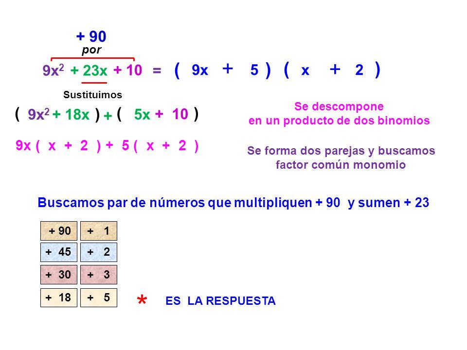 9x 2 + 23x + 10 = Se descompone en un producto de dos binomios ( + 90 Buscamos par de números que multipliquen + 90 y sumen + 23 Sustituimos 9x 2 + 18