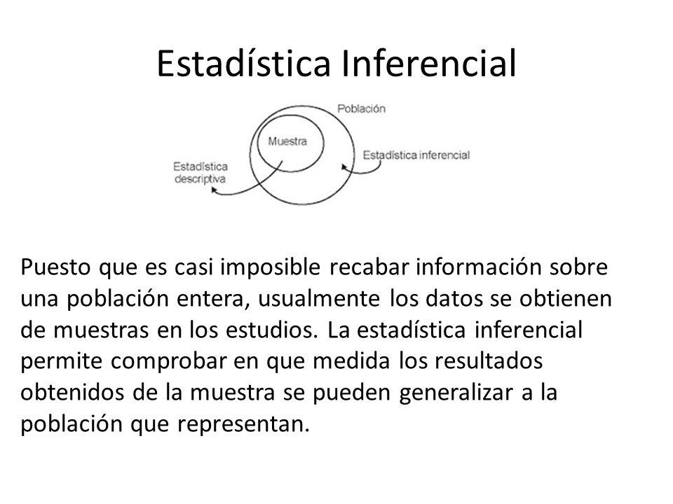 Estadística Inferencial Puesto que es casi imposible recabar información sobre una población entera, usualmente los datos se obtienen de muestras en l