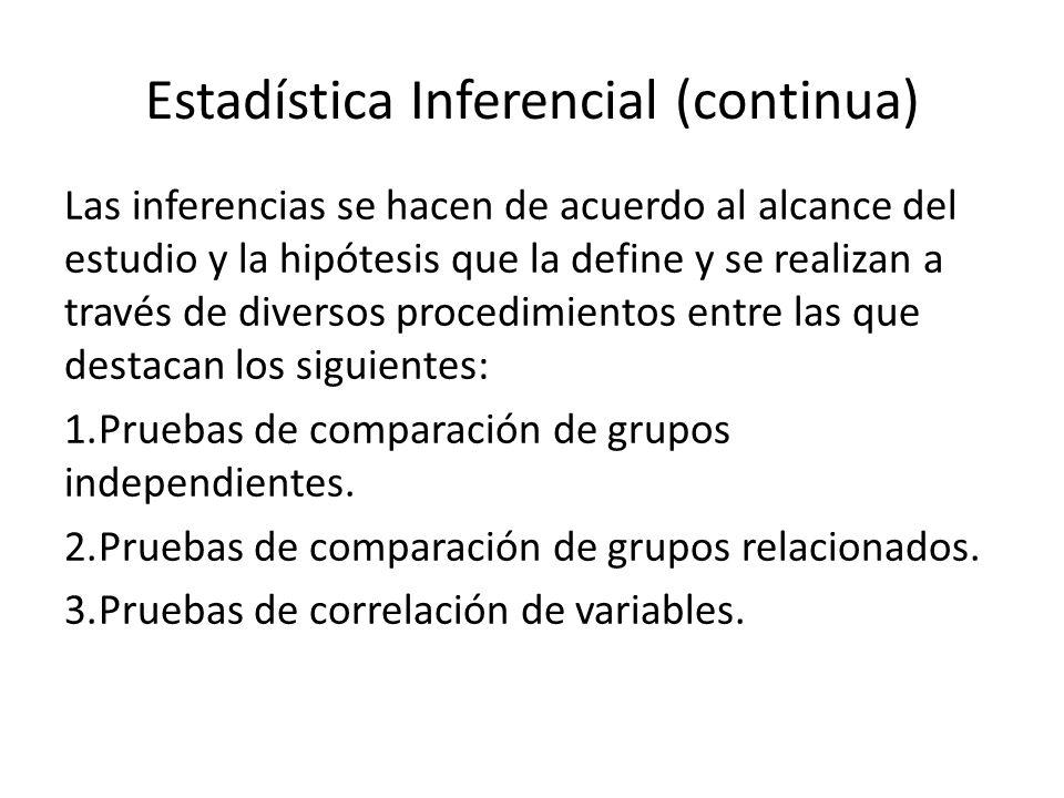 Estadística Inferencial (continua) Las inferencias se hacen de acuerdo al alcance del estudio y la hipótesis que la define y se realizan a través de d