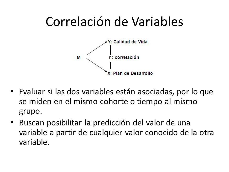 Correlación de Variables Evaluar si las dos variables están asociadas, por lo que se miden en el mismo cohorte o tiempo al mismo grupo. Buscan posibil
