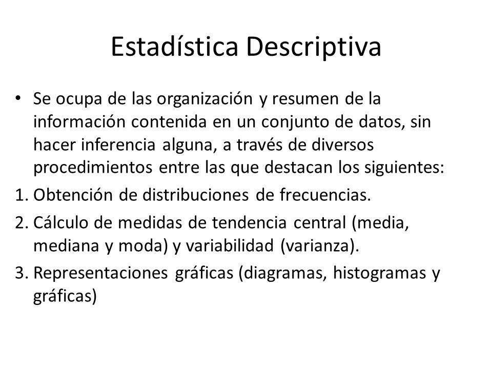 Estadística Descriptiva Se ocupa de las organización y resumen de la información contenida en un conjunto de datos, sin hacer inferencia alguna, a tra