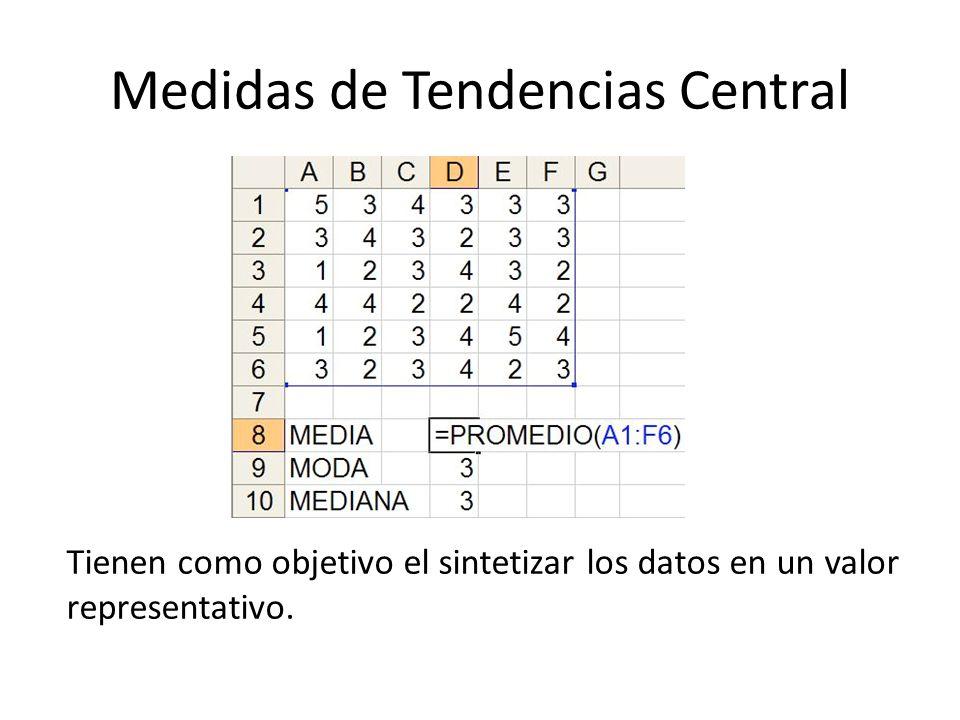 Medidas de Tendencias Central Tienen como objetivo el sintetizar los datos en un valor representativo.