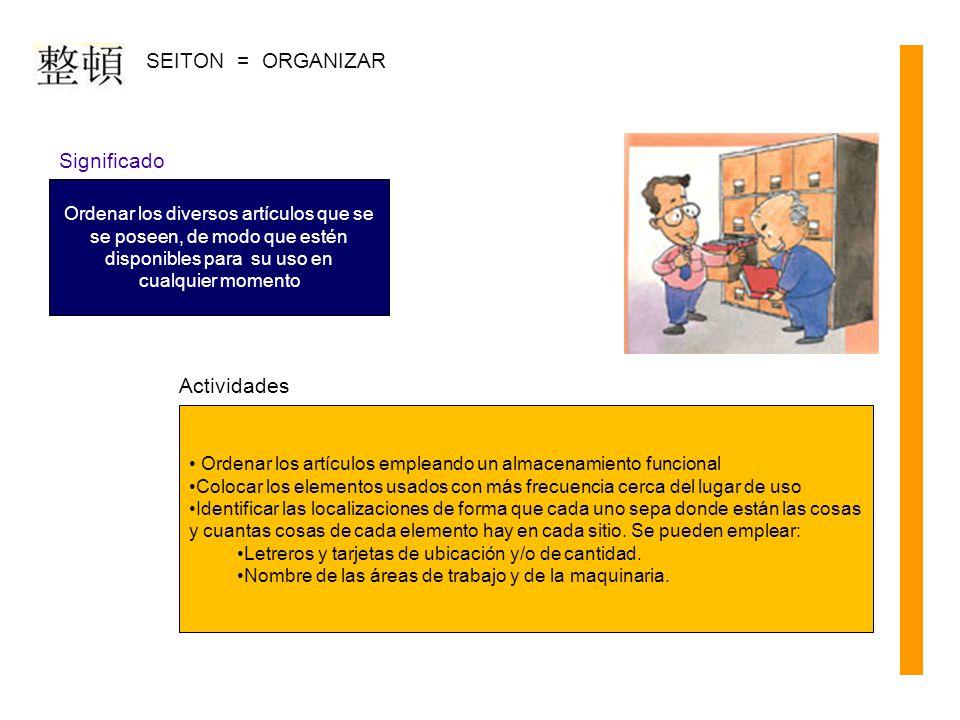 SEITON = ORGANIZAR Ordenar los diversos artículos que se se poseen, de modo que estén disponibles para su uso en cualquier momento Significado Ordenar
