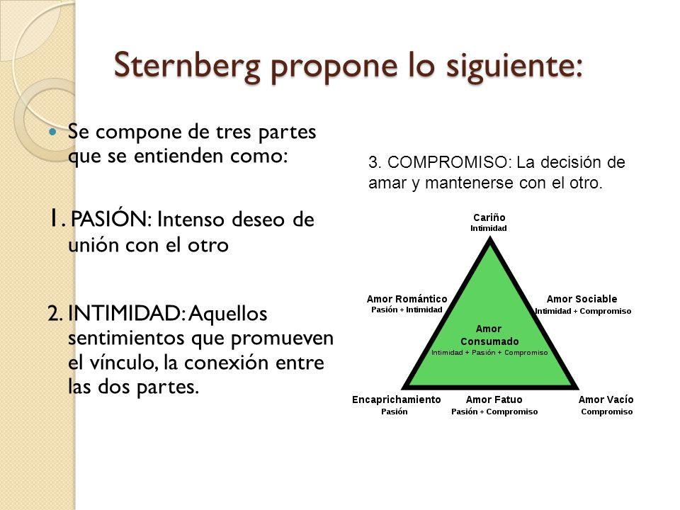 Sternberg propone lo siguiente: Se compone de tres partes que se entienden como: 1.