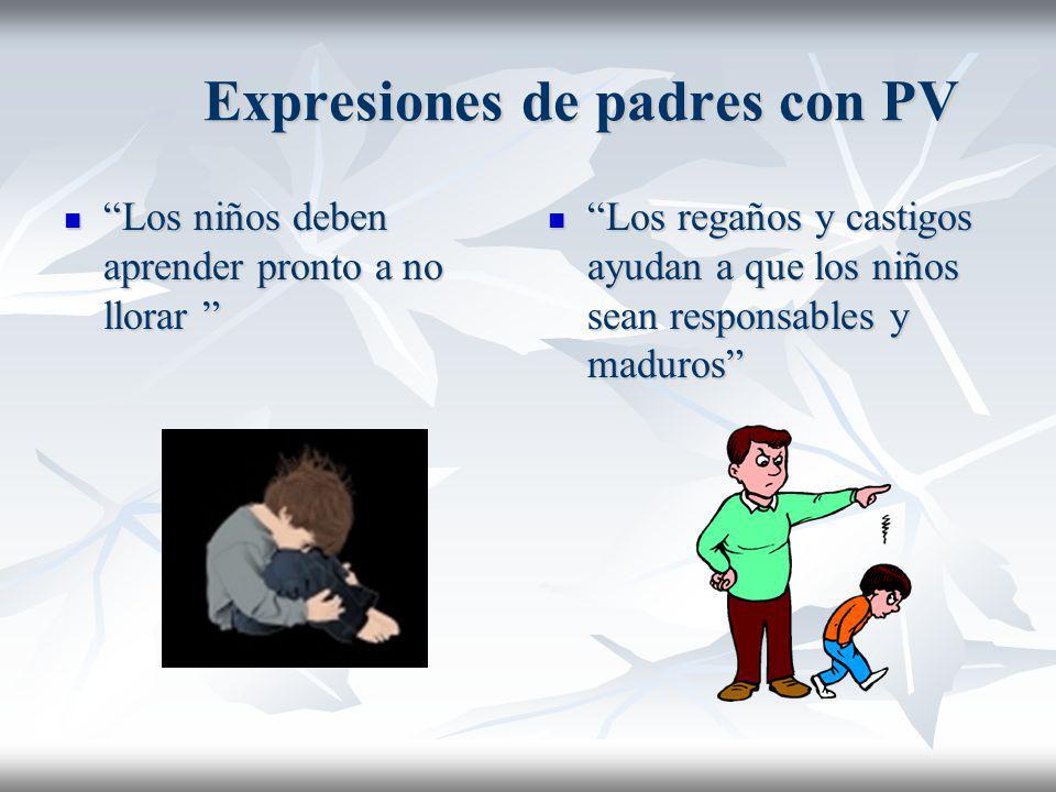 Expresiones de padres con PV Los niños deben aprender pronto a no llorar Los niños deben aprender pronto a no llorar Los regaños y castigos ayudan a q