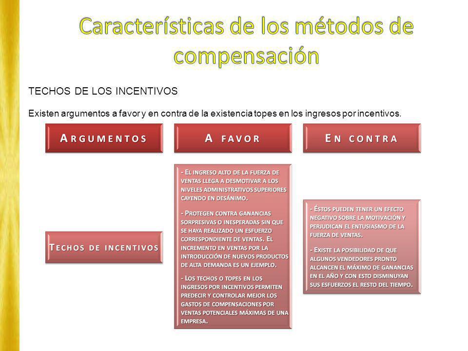 TECHOS DE LOS INCENTIVOS Existen argumentos a favor y en contra de la existencia topes en los ingresos por incentivos.