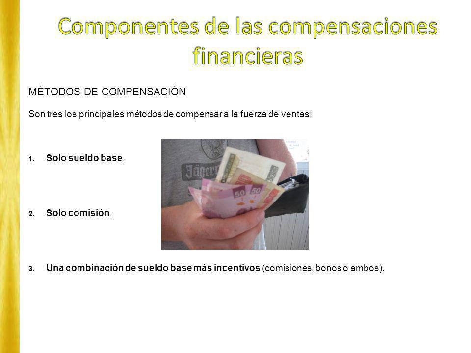 MÉTODOS DE COMPENSACIÓN Son tres los principales métodos de compensar a la fuerza de ventas: 1. Solo sueldo base. 2. Solo comisión. 3. Una combinación