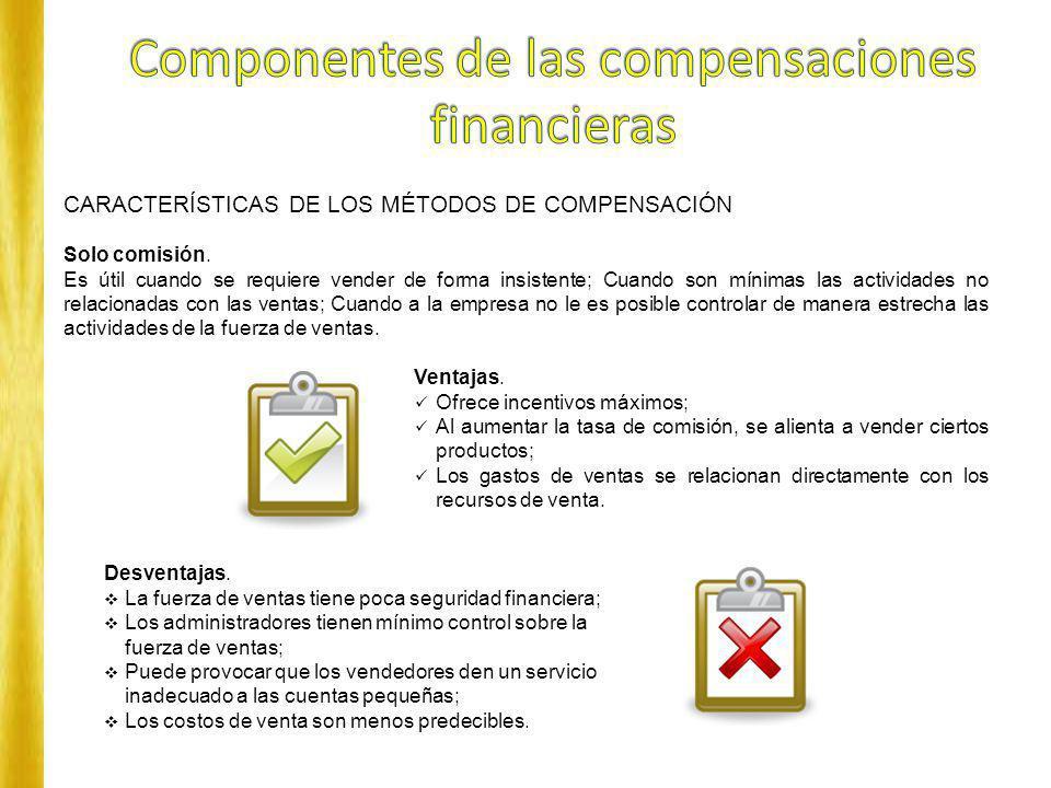 CARACTERÍSTICAS DE LOS MÉTODOS DE COMPENSACIÓN Solo comisión. Es útil cuando se requiere vender de forma insistente; Cuando son mínimas las actividade