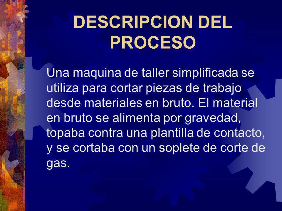 DESCRIPCION DEL PROCESO Una maquina de taller simplificada se utiliza para cortar piezas de trabajo desde materiales en bruto. El material en bruto se