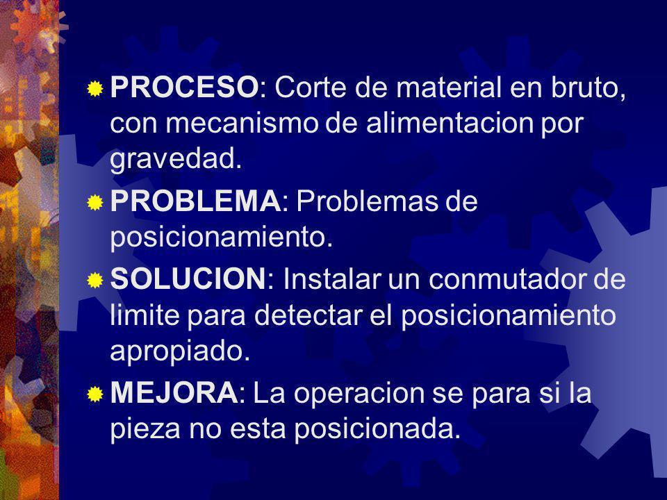 PROCESO: Corte de material en bruto, con mecanismo de alimentacion por gravedad. PROBLEMA: Problemas de posicionamiento. SOLUCION: Instalar un conmuta