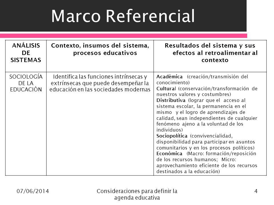 07/06/2014Consideraciones para definir la agenda educativa 4 Marco Referencial ANÁLISIS DE SISTEMAS Contexto, insumos del sistema, procesos educativos