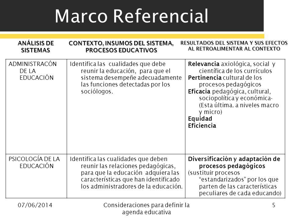07/06/2014Consideraciones para definir la agenda educativa 5 Marco Referencial ADMINISTRACÓN DE LA EDUCACIÓN Identifica las cualidades que debe reunir la educación, para que el sistema desempeñe adecuadamente las funciones detectadas por los sociólogos.