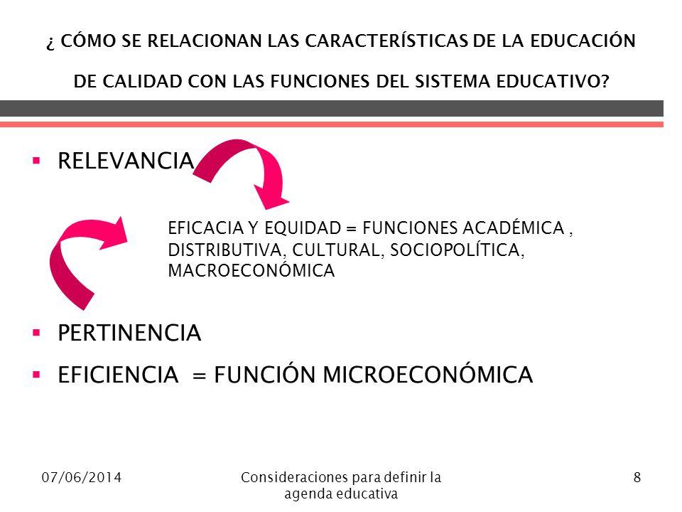 07/06/2014Consideraciones para definir la agenda educativa 29 EFICACIA EXTERNA (O SOCIAL) El grado en que los objetivos extrínsecos son cumplidos sólo se puede medir realizando investigaciones empíricas, o al menos mediante mediciones de las percepciones de los sujetos.