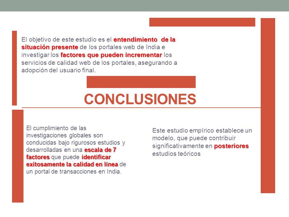 CONCLUSIONES entendimiento de la situación presente factores que pueden incrementar El objetivo de este estudio es el entendimiento de la situación pr
