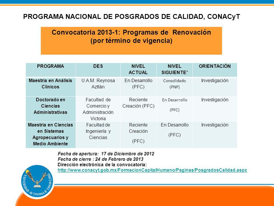 Dirección de Investigación Científica IDENTIFICACIÓN DE DEMANDAS PROGRAMA NACIONAL DE POSGRADOS DE CALIDAD, CONACyT Convocatoria 2013-1: Programas de Renovación (por término de vigencia) PROGRAMADES NIVEL ACTUAL NIVEL SIGUIENTE* ORIENTACIÓN Maestría en Análisis Clínicos U.A.M.