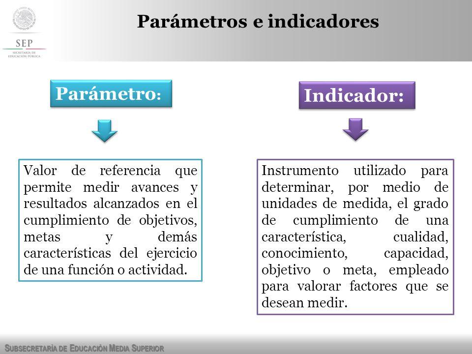 S UBSECRETARÍA DE E DUCACIÓN M EDIA S UPERIOR Valor de referencia que permite medir avances y resultados alcanzados en el cumplimiento de objetivos, m