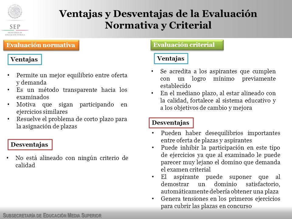S UBSECRETARÍA DE E DUCACIÓN M EDIA S UPERIOR Ventajas y Desventajas de la Evaluación Normativa y Criterial Ventajas Evaluación normativa Evaluación c