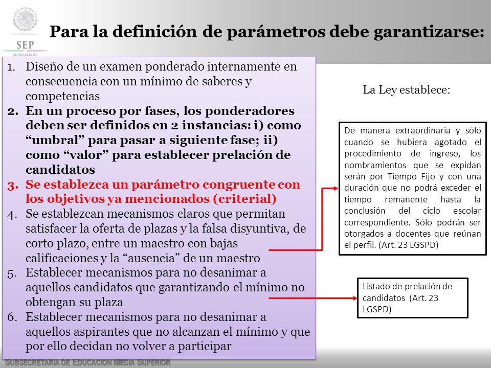 S UBSECRETARÍA DE E DUCACIÓN M EDIA S UPERIOR 1.Diseño de un examen ponderado internamente en consecuencia con un mínimo de saberes y competencias 2.En un proceso por fases, los ponderadores deben ser definidos en 2 instancias: i) como umbral para pasar a siguiente fase; ii) como valor para establecer prelación de candidatos 3.Se establezca un parámetro congruente con los objetivos ya mencionados (criterial) 4.Se establezcan mecanismos claros que permitan satisfacer la oferta de plazas y la falsa disyuntiva, de corto plazo, entre un maestro con bajas calificaciones y la ausencia de un maestro 5.Establecer mecanismos para no desanimar a aquellos candidatos que garantizando el mínimo no obtengan su plaza 6.Establecer mecanismos para no desanimar a aquellos aspirantes que no alcanzan el mínimo y que por ello decidan no volver a participar 1.Diseño de un examen ponderado internamente en consecuencia con un mínimo de saberes y competencias 2.En un proceso por fases, los ponderadores deben ser definidos en 2 instancias: i) como umbral para pasar a siguiente fase; ii) como valor para establecer prelación de candidatos 3.Se establezca un parámetro congruente con los objetivos ya mencionados (criterial) 4.Se establezcan mecanismos claros que permitan satisfacer la oferta de plazas y la falsa disyuntiva, de corto plazo, entre un maestro con bajas calificaciones y la ausencia de un maestro 5.Establecer mecanismos para no desanimar a aquellos candidatos que garantizando el mínimo no obtengan su plaza 6.Establecer mecanismos para no desanimar a aquellos aspirantes que no alcanzan el mínimo y que por ello decidan no volver a participar Para la definición de parámetros debe garantizarse: La Ley establece: De manera extraordinaria y sólo cuando se hubiera agotado el procedimiento de ingreso, los nombramientos que se expidan serán por Tiempo Fijo y con una duración que no podrá exceder el tiempo remanente hasta la conclusión del ciclo escolar correspondiente.