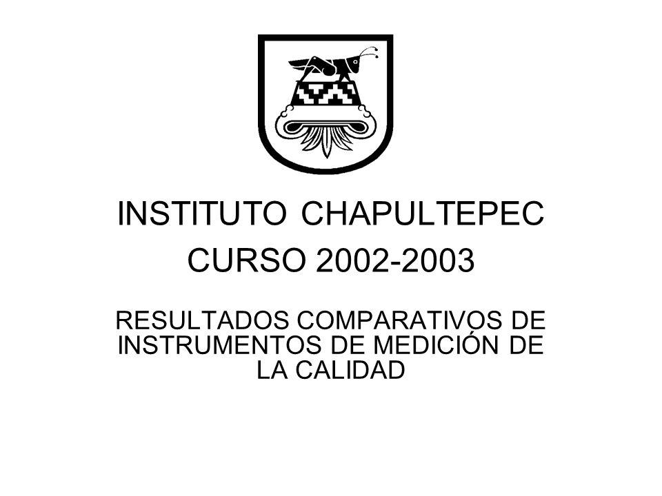 INSTITUTO CHAPULTEPEC CURSO 2002-2003 RESULTADOS COMPARATIVOS DE INSTRUMENTOS DE MEDICIÓN DE LA CALIDAD