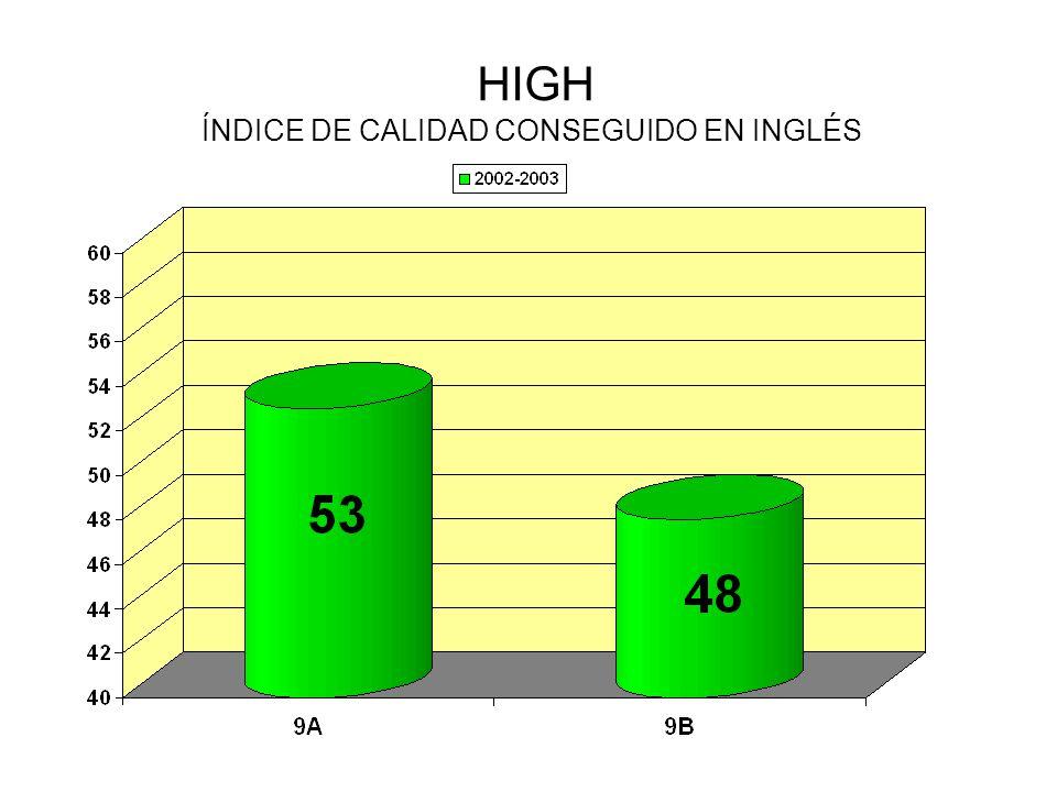 HIGH ÍNDICE DE CALIDAD CONSEGUIDO EN INGLÉS