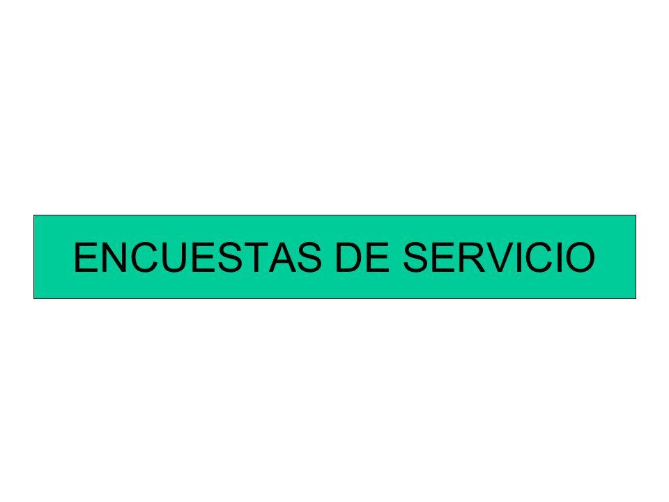 ENCUESTAS DE SERVICIO
