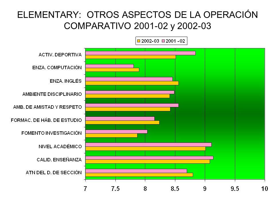ELEMENTARY: OTROS ASPECTOS DE LA OPERACIÓN COMPARATIVO 2001-02 y 2002-03