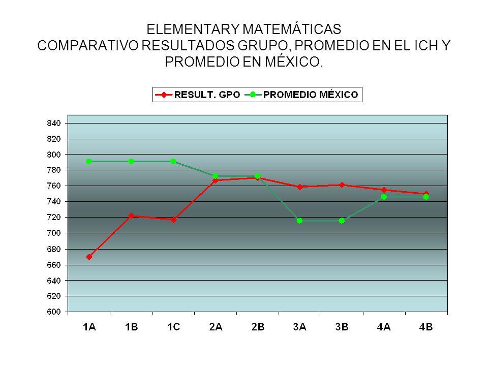 MIDDLE DESEMPEÑO DEL TITULAR COMPARATIVO 2001-02 y 2002-03