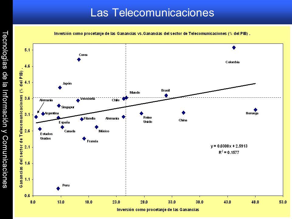Tecnologías de la Información y Comunicaciones Las Telecomunicaciones