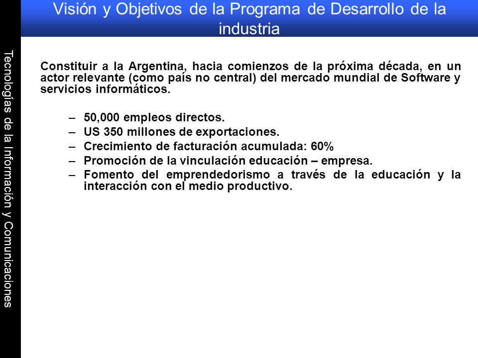 Tecnologías de la Información y Comunicaciones Visión y Objetivos de la Programa de Desarrollo de la industria Constituir a la Argentina, hacia comien