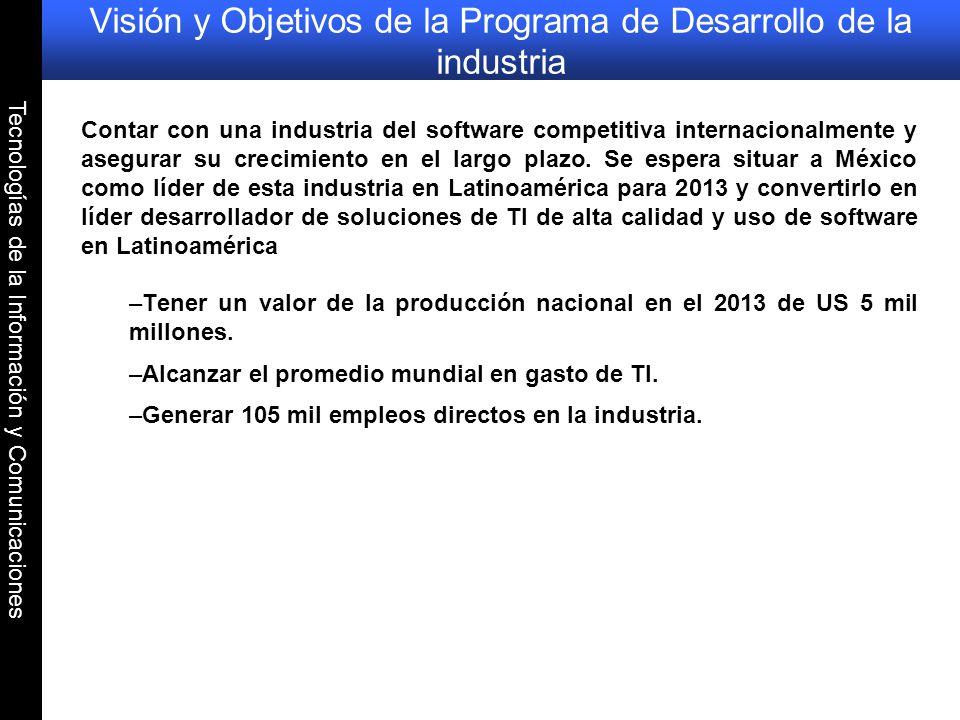 Tecnologías de la Información y Comunicaciones Visión y Objetivos de la Programa de Desarrollo de la industria Contar con una industria del software c