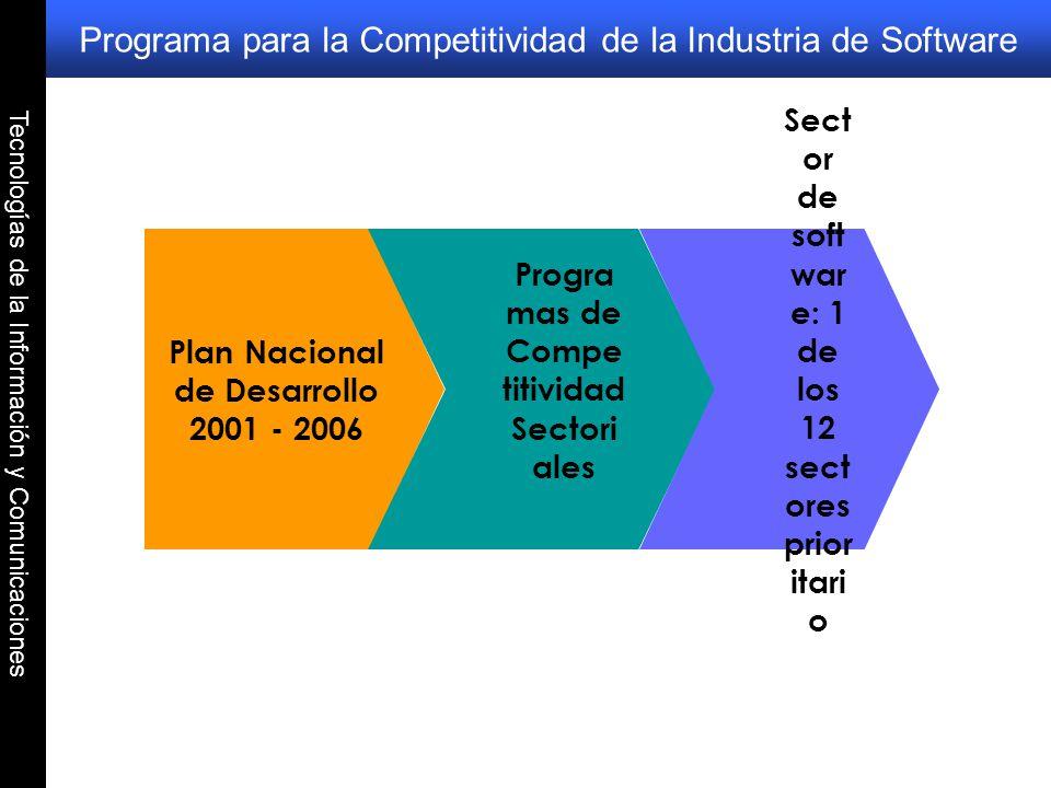 Tecnologías de la Información y Comunicaciones Plan Nacional de Desarrollo 2001 - 2006 Progra mas de Compe titividad Sectori ales Sect or de soft war