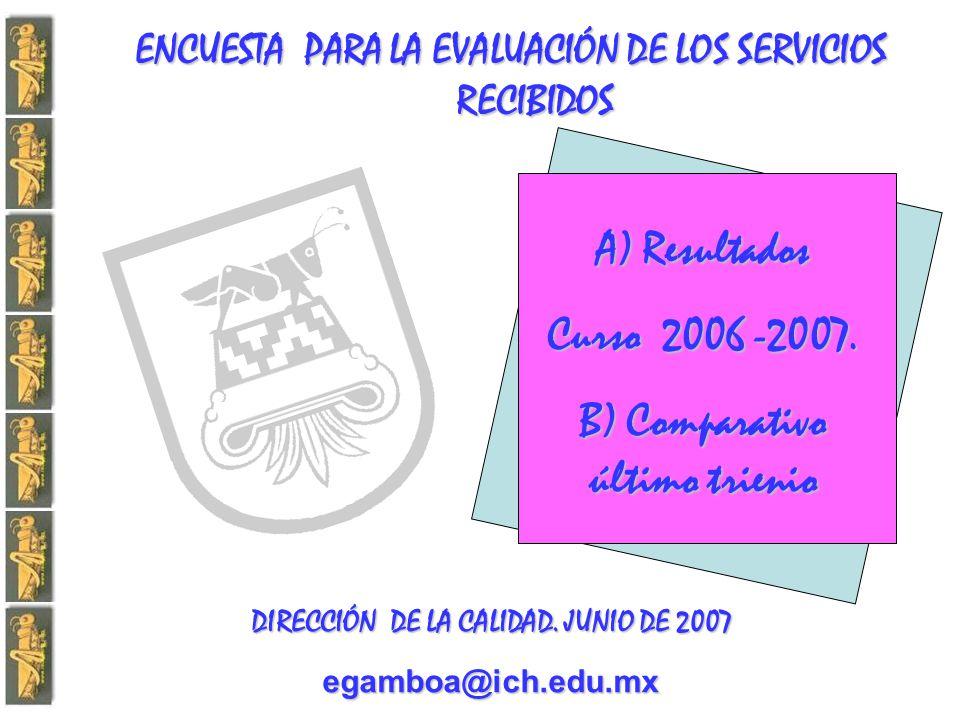 ENCUESTA PARA LA EVALUACIÓN DE LOS SERVICIOS RECIBIDOS DIRECCIÓN DE LA CALIDAD. JUNIO DE 2007 egamboa@ich.edu.mx A) Resultados Curso 2006 -2007. B) Co