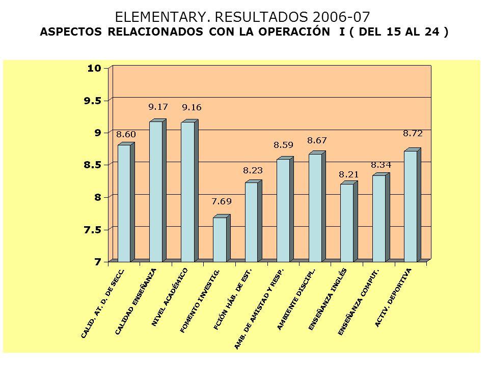 ELEMENTARY. RESULTADOS 2006-07 ASPECTOS RELACIONADOS CON LA OPERACIÓN I ( DEL 15 AL 24 )