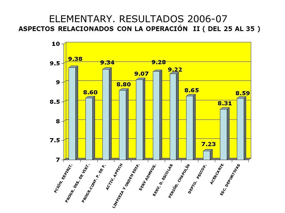 ELEMENTARY. RESULTADOS 2006-07 ASPECTOS RELACIONADOS CON LA OPERACIÓN II ( DEL 25 AL 35 )