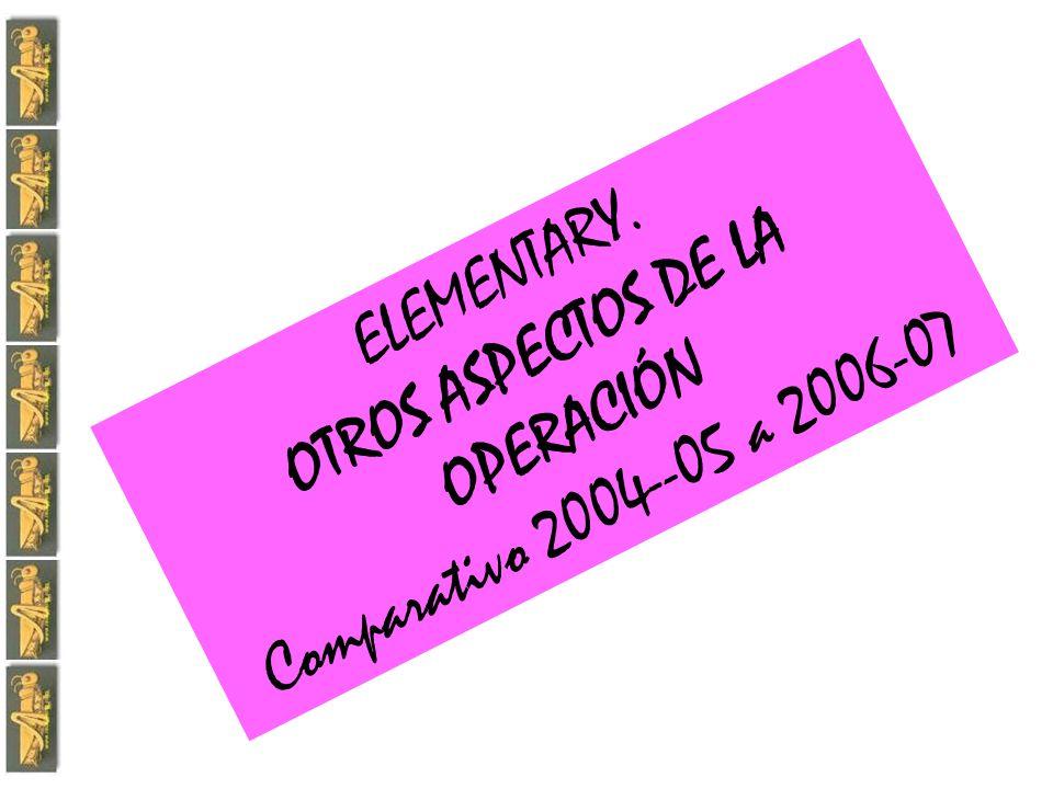ELEMENTARY. OTROS ASPECTOS DE LA OPERACIÓN Comparativo 2004--05 a 2006-07