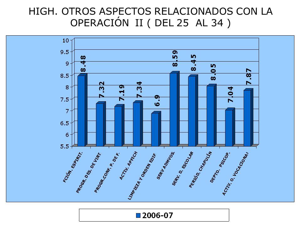 HIGH. OTROS ASPECTOS RELACIONADOS CON LA OPERACIÓN II ( DEL 25 AL 34 )