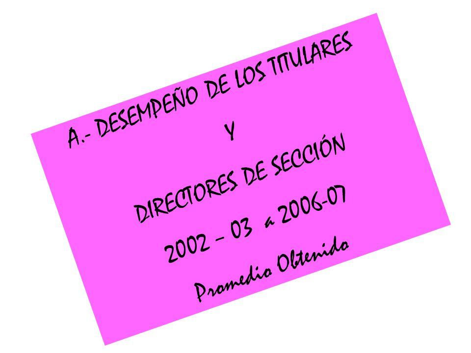 A.- DESEMPEÑO DE LOS TITULARES Y DIRECTORES DE SECCIÓN 2002 – 03 a 2006-07 Promedio Obtenido