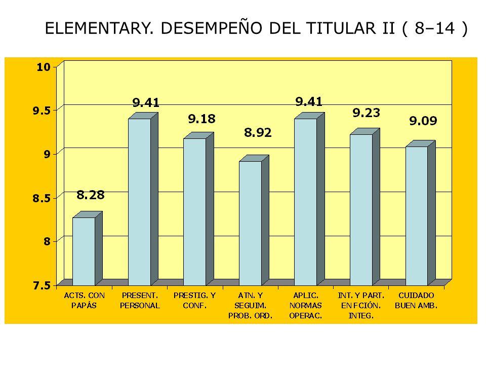 ELEMENTARY. DESEMPEÑO DEL TITULAR II ( 8–14 )