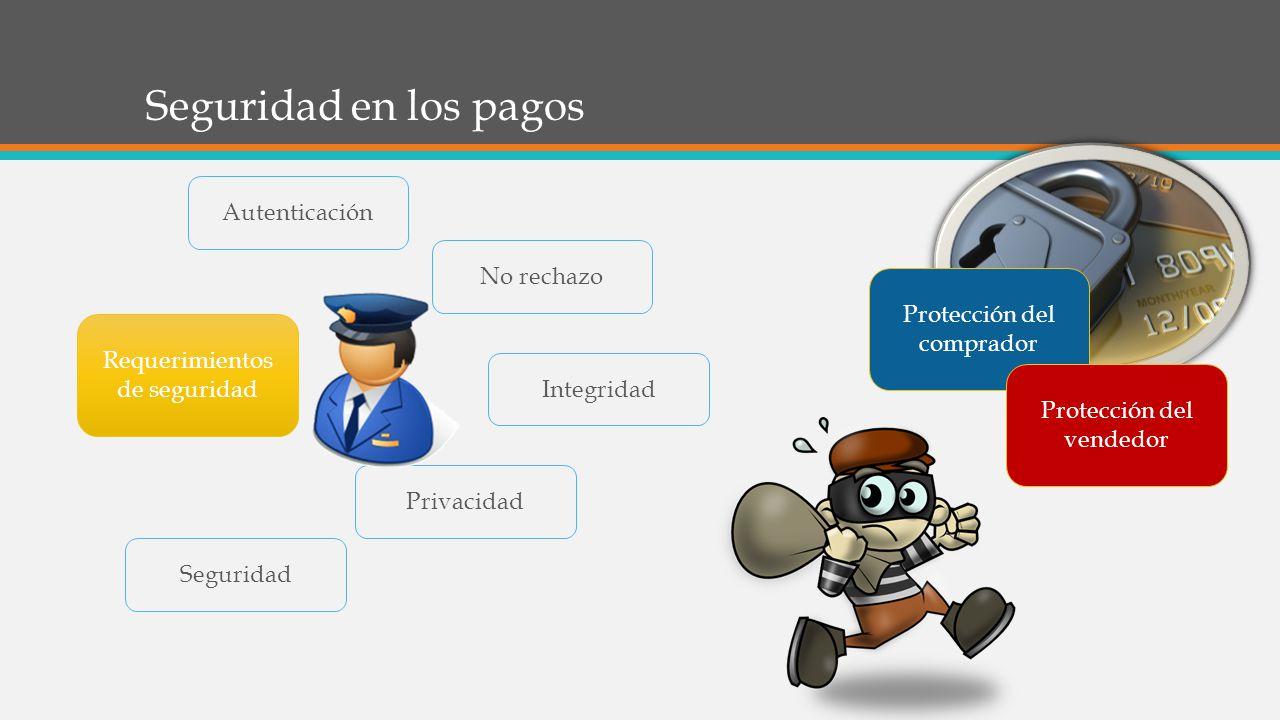 Seguridad en los pagos Requerimientos de seguridad Autenticación No rechazo Integridad Privacidad Seguridad Protección del comprador Protección del ve