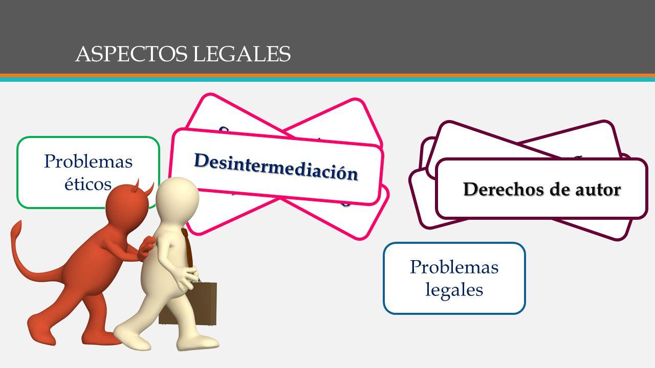 ASPECTOS LEGALES Problemas éticos Privacidad Seguimiento web Desintermediación Problemas legales Nombre del dominio Cybersquatting Impuestos Derechos de autor